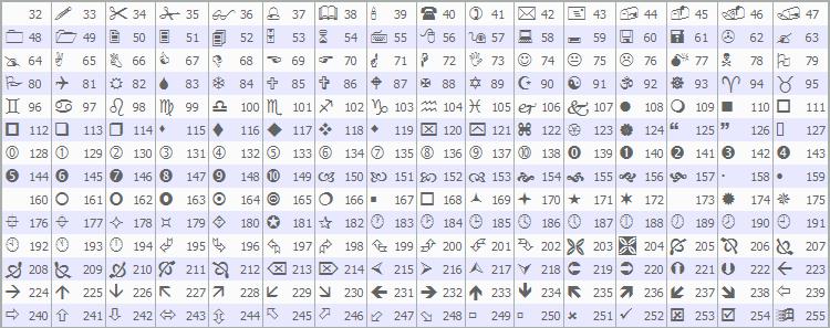 特殊文字の記号の表